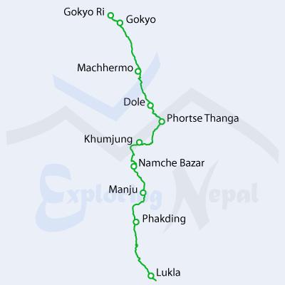 mapa_gokyo