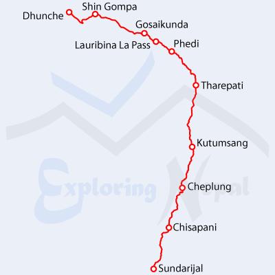 mapa_lantang_gosainkunda
